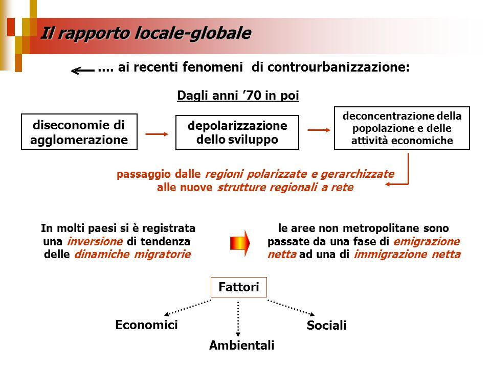 Il rapporto locale-globale Dagli anni 70 in poi diseconomie di agglomerazione deconcentrazione della popolazione e delle attività economiche passaggio