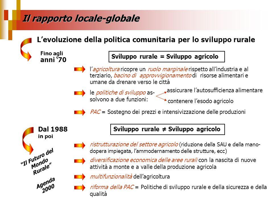 Il rapporto locale-globale Levoluzione della politica comunitaria per lo sviluppo rurale Fino agli anni 70 Sviluppo rurale = Sviluppo agricolo lagrico
