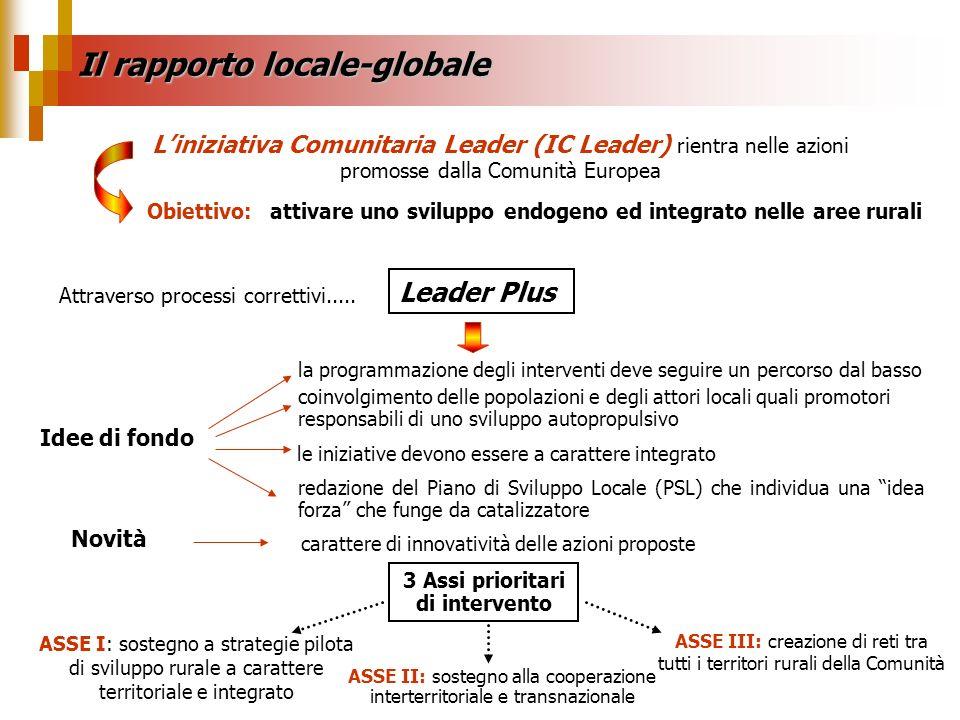 Il rapporto locale-globale Liniziativa Comunitaria Leader (IC Leader) rientra nelle azioni promosse dalla Comunità Europea attivare uno sviluppo endog