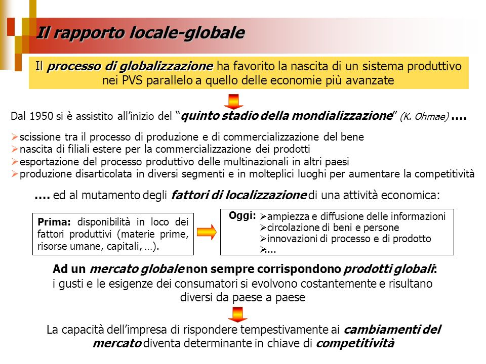Il rapporto locale-globale Dal 1950 si è assistito allinizio del quinto stadio della mondializzazione (K. Ohmae).... scissione tra il processo di prod