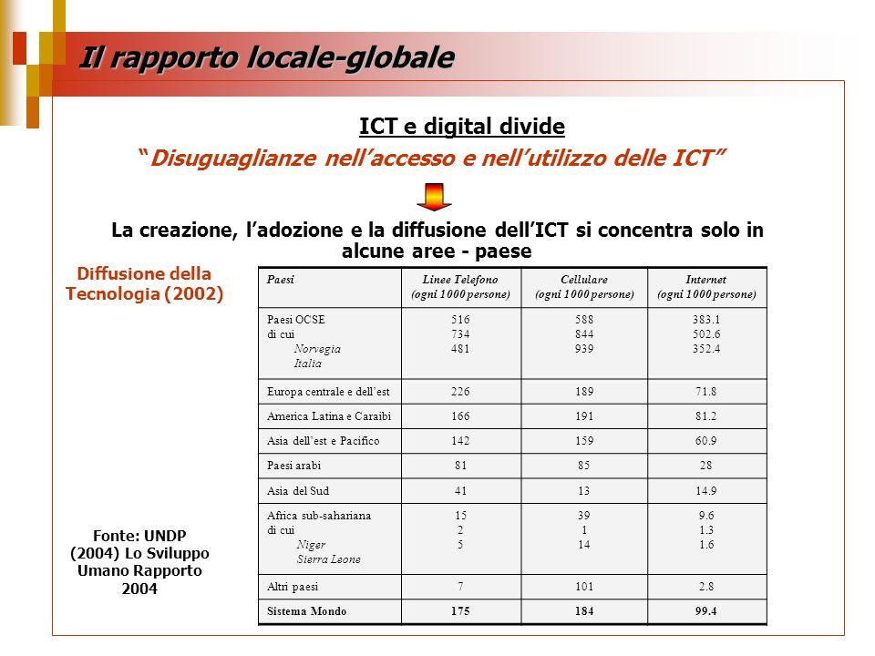 Il rapporto locale-globale ICT e digital divide PaesiLinee Telefono (ogni 1000 persone) Cellulare (ogni 1000 persone) Internet (ogni 1000 persone) Pae
