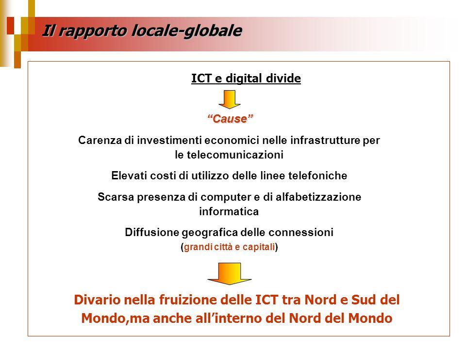 Il rapporto locale-globale ICT e digital divide Cause Carenza di investimenti economici nelle infrastrutture per le telecomunicazioni Elevati costi di
