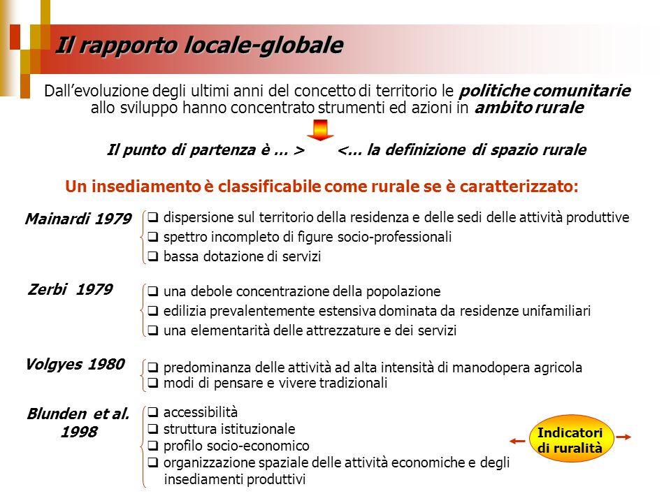 Il rapporto locale-globale Dallevoluzione degli ultimi anni del concetto di territorio le politiche comunitarie allo sviluppo hanno concentrato strume