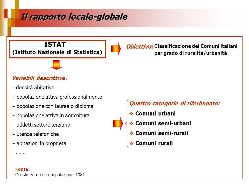 Classificazione dei Comuni italiani per grado di ruralità/urbanità Variabili descrittive: - densità abitativa - popolazione attiva professionalmente -
