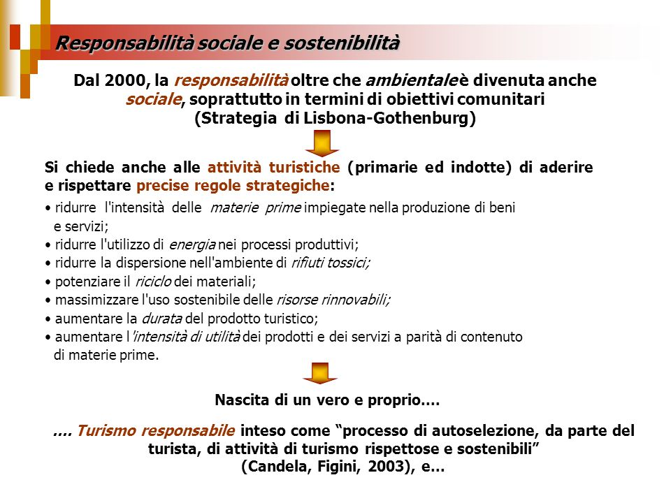 Responsabilità sociale e sostenibilità Dal 2000, la responsabilità oltre che ambientale è divenuta anche sociale, soprattutto in termini di obiettivi