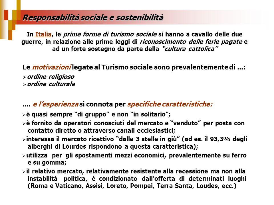 Responsabilità sociale e sostenibilità In Italia, le prime forme di turismo sociale si hanno a cavallo delle due guerre, in relazione alle prime leggi
