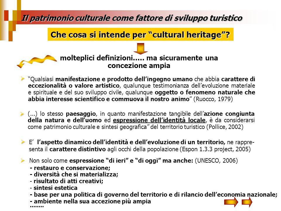 Il patrimonio culturale come fattore di sviluppo turistico Che cosa si intende per cultural heritage? molteplici definizioni..... ma sicuramente una c