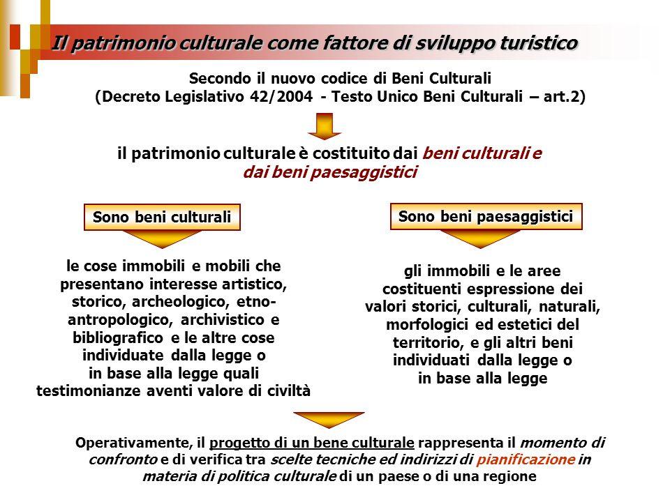 Il patrimonio culturale come fattore di sviluppo turistico le cose immobili e mobili che presentano interesse artistico, storico, archeologico, etno-