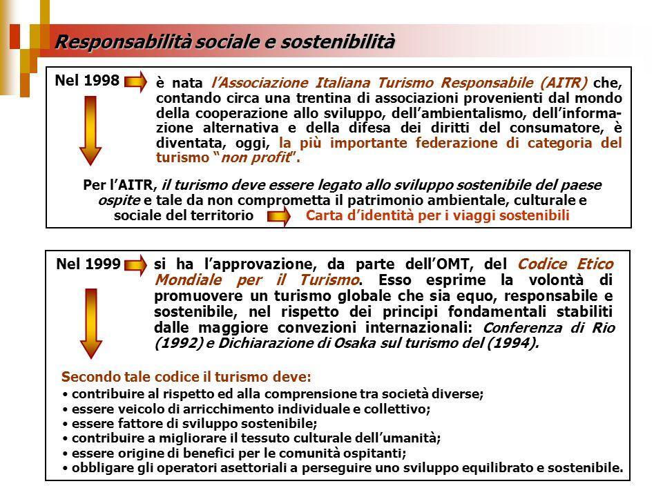 Responsabilità sociale e sostenibilità è nata lAssociazione Italiana Turismo Responsabile (AITR) che, contando circa una trentina di associazioni prov