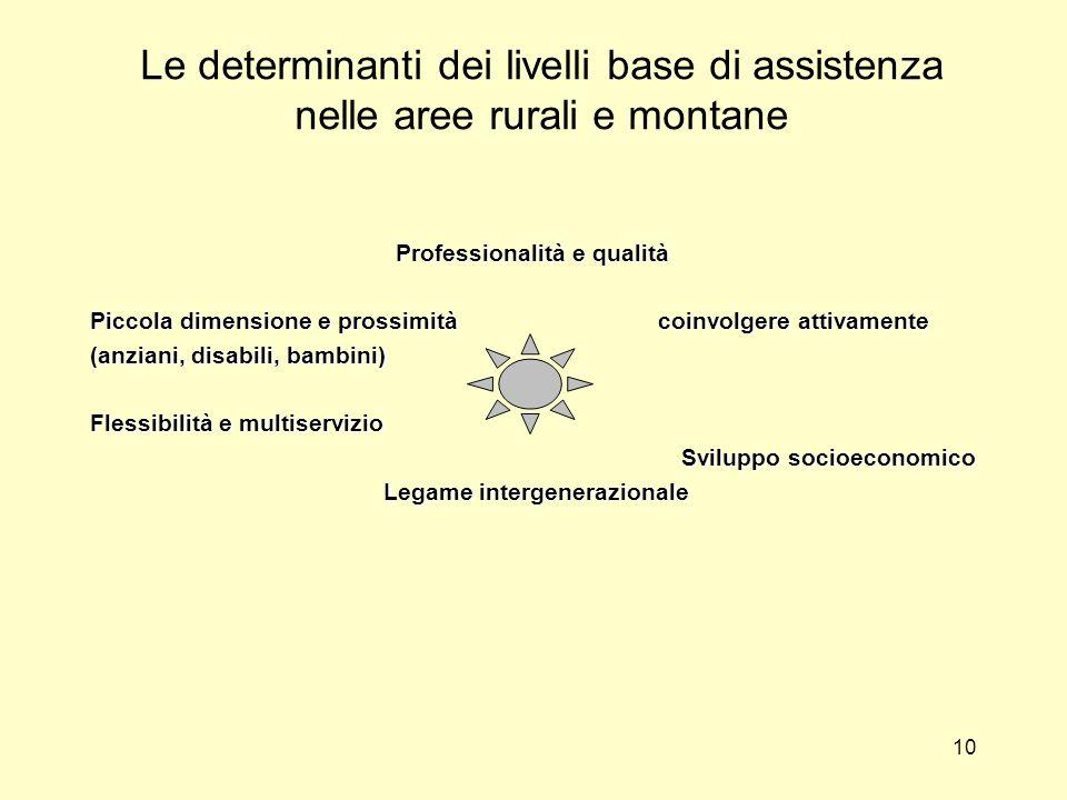 10 Le determinanti dei livelli base di assistenza nelle aree rurali e montane Professionalità e qualità Piccola dimensione e prossimità coinvolgere attivamente (anziani, disabili, bambini) Flessibilità e multiservizio Sviluppo socioeconomico Legame intergenerazionale