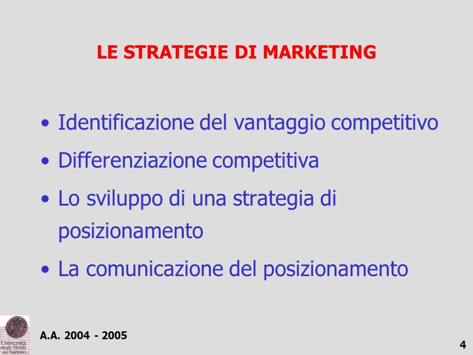A.A. 2004 - 2005 3 ESEMPIO DI ORGANIZZAZIONE DELLA DIREZIONE COMMERCIALE SERVIZIO VENDITA DIREZIONE COMMERCIALE SERVIZIO MARKETING Analisi e studi di