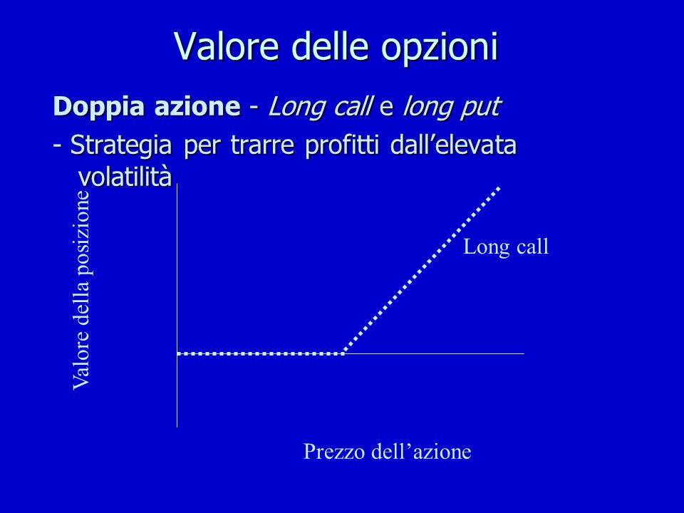 Valore delle opzioni Doppia azione - Long call e long put - Strategia per trarre profitti dallelevata volatilità Valore della posizione Long call Prez