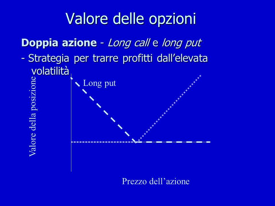 Valore delle opzioni Doppia azione - Long call e long put - Strategia per trarre profitti dallelevata volatilità Valore della posizione Long put Prezz