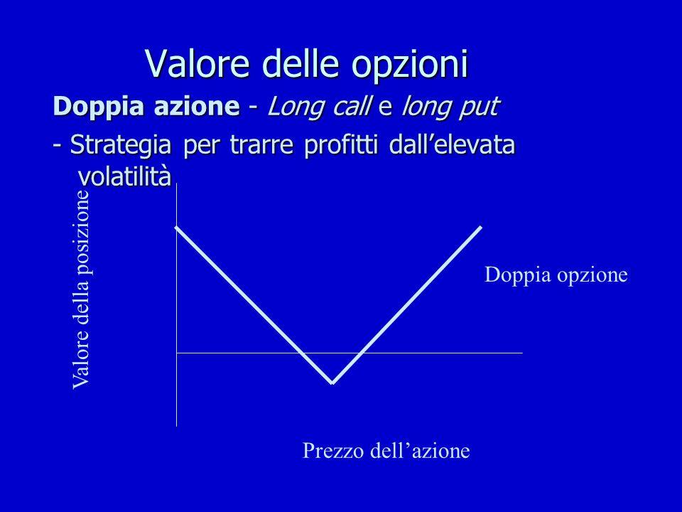Valore delle opzioni Doppia azione - Long call e long put - Strategia per trarre profitti dallelevata volatilità Valore della posizione Doppia opzione