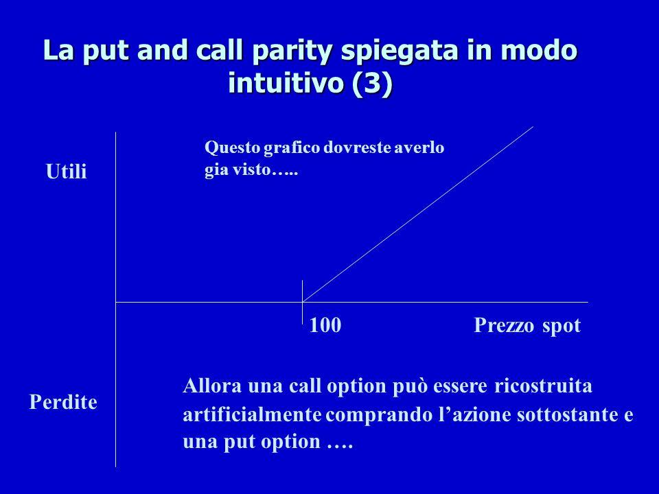 La put and call parity spiegata in modo intuitivo (3) Questo grafico dovreste averlo gia visto….. 100Prezzo spot Utili Perdite Allora una call option