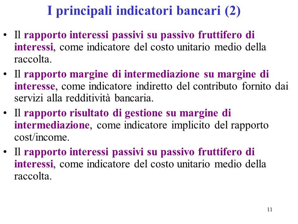 11 I principali indicatori bancari (2) Il rapporto interessi passivi su passivo fruttifero di interessi, come indicatore del costo unitario medio dell