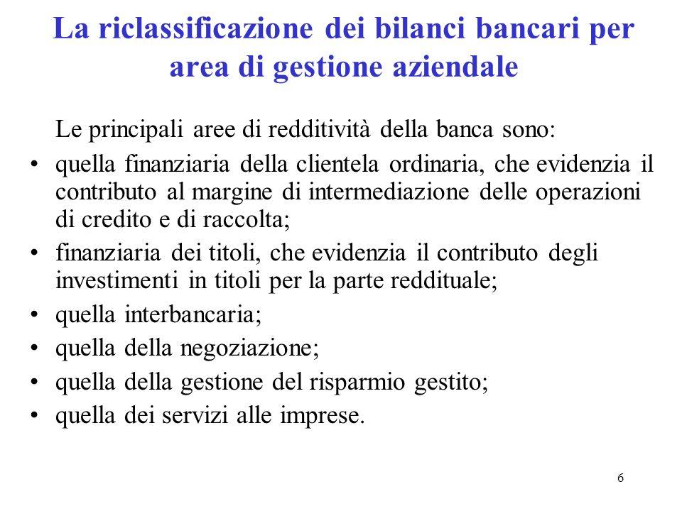 6 La riclassificazione dei bilanci bancari per area di gestione aziendale Le principali aree di redditività della banca sono: quella finanziaria della