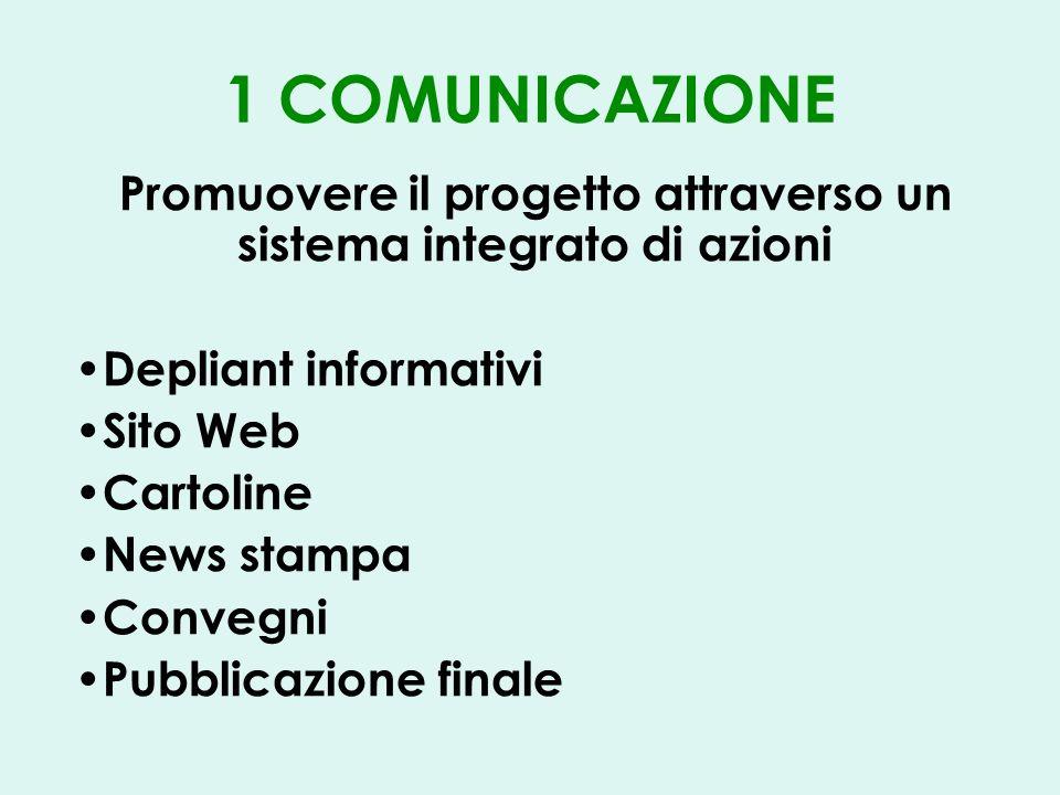 1 COMUNICAZIONE Promuovere il progetto attraverso un sistema integrato di azioni Depliant informativi Sito Web Cartoline News stampa Convegni Pubblicazione finale