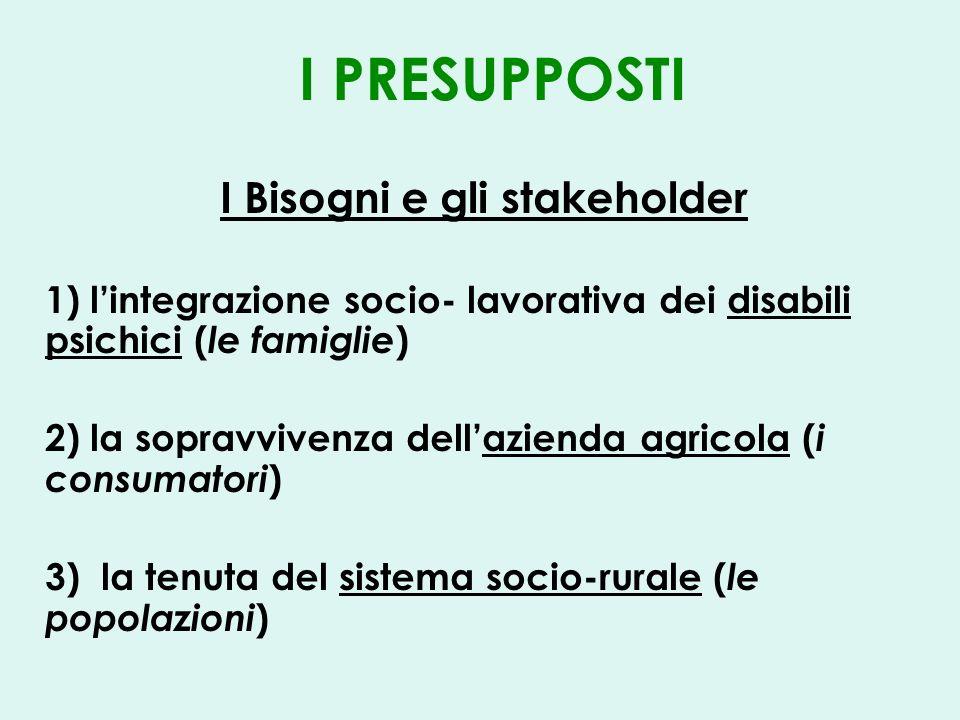 I PRESUPPOSTI I Bisogni e gli stakeholder 1) lintegrazione socio- lavorativa dei disabili psichici ( le famiglie ) 2) la sopravvivenza dellazienda agricola ( i consumatori ) 3) la tenuta del sistema socio-rurale ( le popolazioni )
