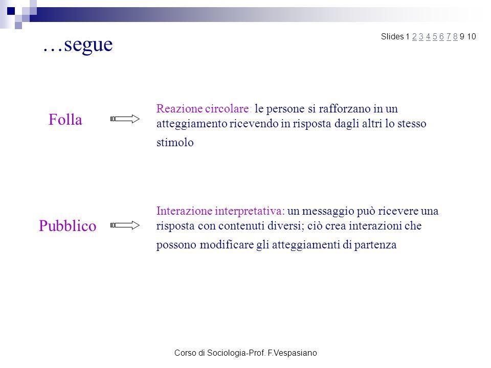 Corso di Sociologia-Prof. F.Vespasiano …segue Reazione circolare: le persone si rafforzano in un atteggiamento ricevendo in risposta dagli altri lo st