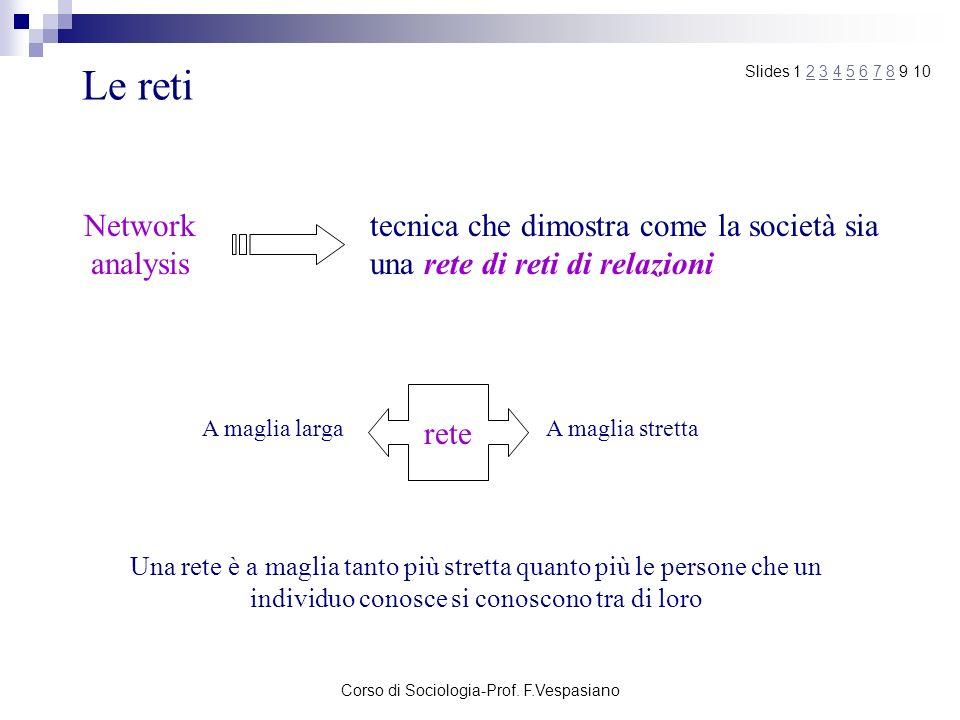 Corso di Sociologia-Prof. F.Vespasiano Le reti tecnica che dimostra come la società sia una rete di reti di relazioni Network analysis A maglia largaA