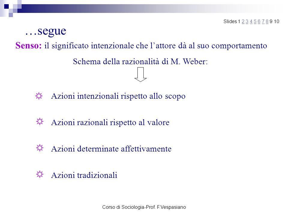 Corso di Sociologia-Prof. F.Vespasiano …segue Senso: il significato intenzionale che lattore dà al suo comportamento Schema della razionalità di M. We