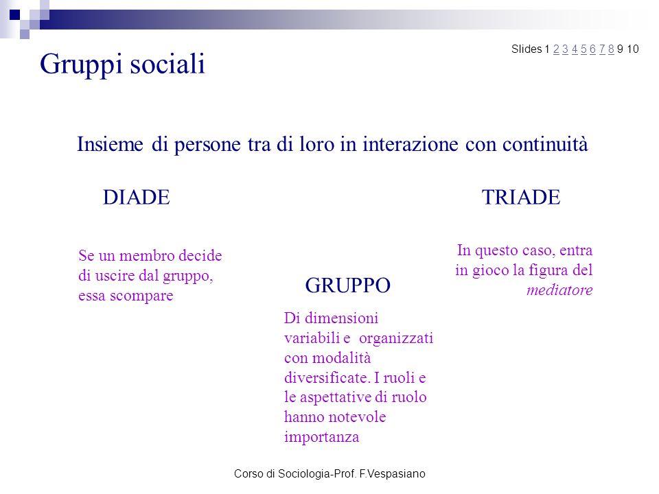 Corso di Sociologia-Prof. F.Vespasiano Gruppi sociali Insieme di persone tra di loro in interazione con continuità DIADETRIADE Se un membro decide di