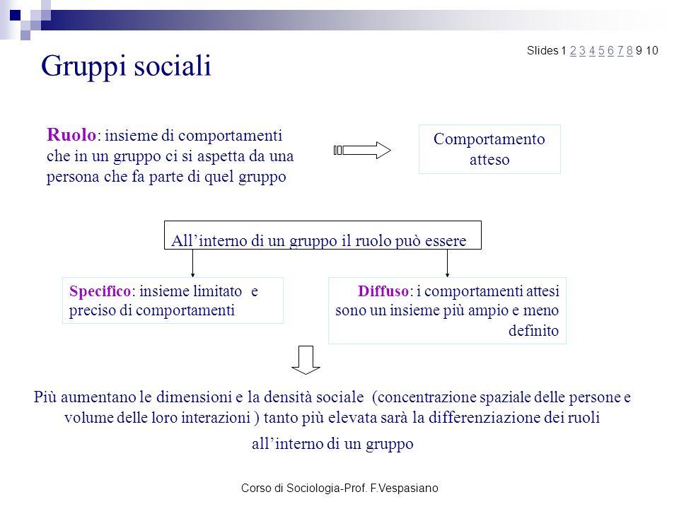 Corso di Sociologia-Prof. F.Vespasiano Gruppi sociali Ruolo : insieme di comportamenti che in un gruppo ci si aspetta da una persona che fa parte di q