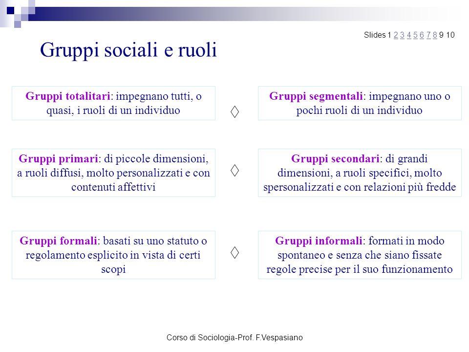 Corso di Sociologia-Prof. F.Vespasiano Gruppi sociali e ruoli Gruppi totalitari: impegnano tutti, o quasi, i ruoli di un individuo Gruppi segmentali: