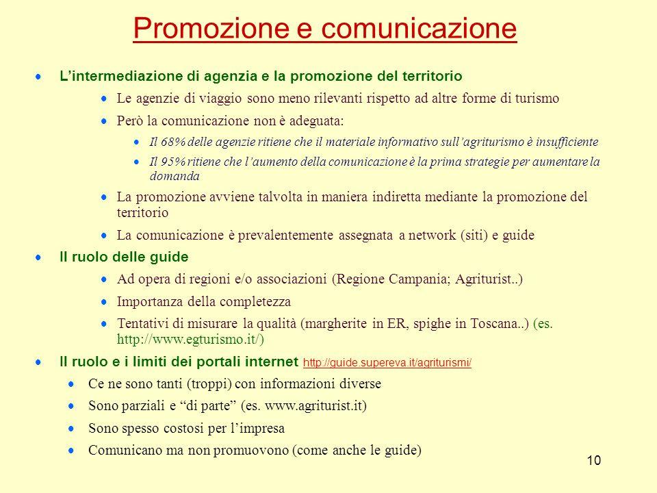10 Promozione e comunicazione Lintermediazione di agenzia e la promozione del territorio Le agenzie di viaggio sono meno rilevanti rispetto ad altre f