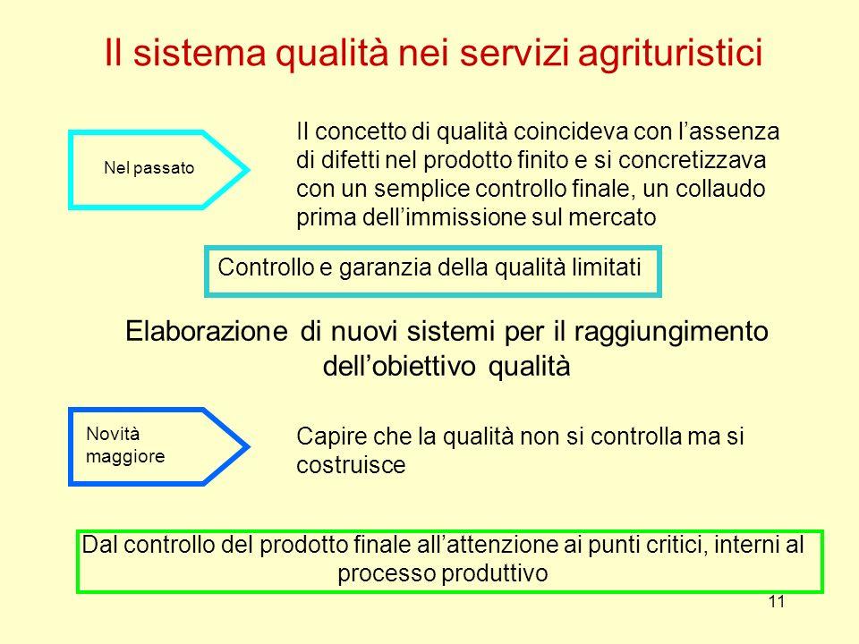 11 Il sistema qualità nei servizi agrituristici Nel passato Il concetto di qualità coincideva con lassenza di difetti nel prodotto finito e si concret