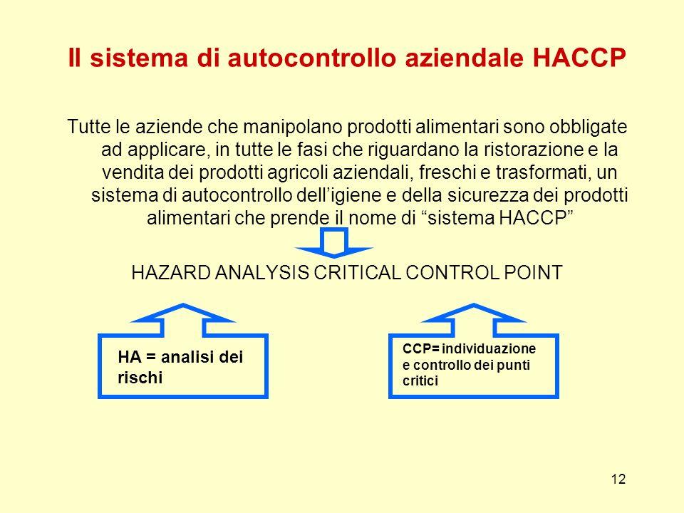 12 Il sistema di autocontrollo aziendale HACCP Tutte le aziende che manipolano prodotti alimentari sono obbligate ad applicare, in tutte le fasi che r