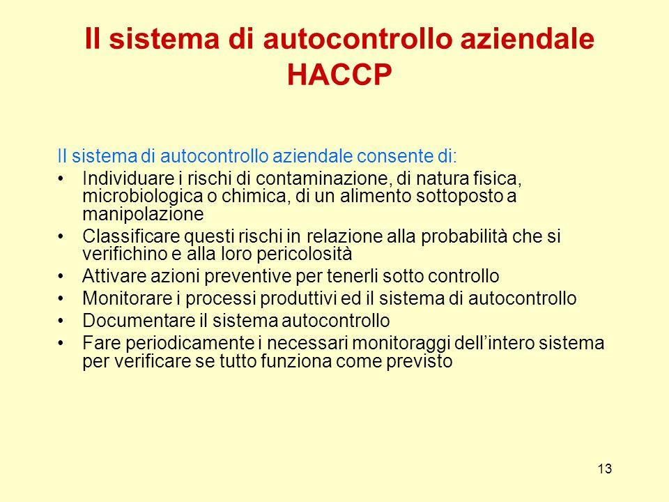 13 Il sistema di autocontrollo aziendale consente di: Individuare i rischi di contaminazione, di natura fisica, microbiologica o chimica, di un alimen