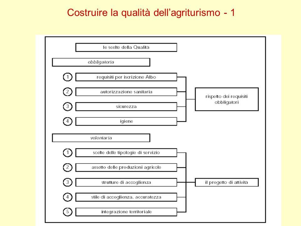14 Costruire la qualità dellagriturismo - 1