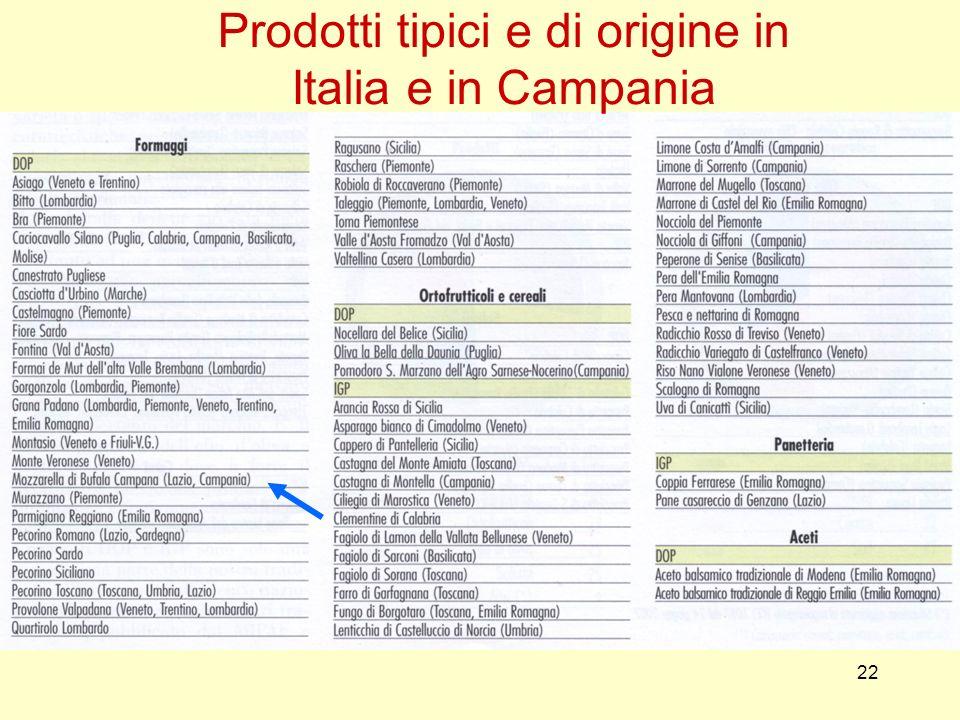 22 Prodotti tipici e di origine in Italia e in Campania