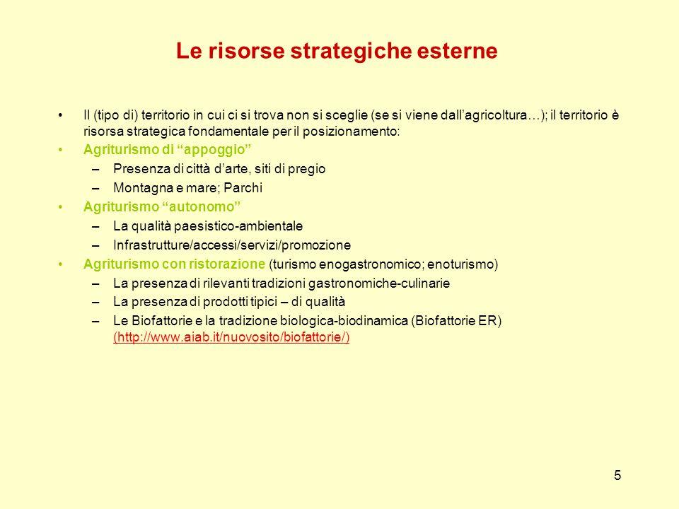 5 Il (tipo di) territorio in cui ci si trova non si sceglie (se si viene dallagricoltura…); il territorio è risorsa strategica fondamentale per il pos