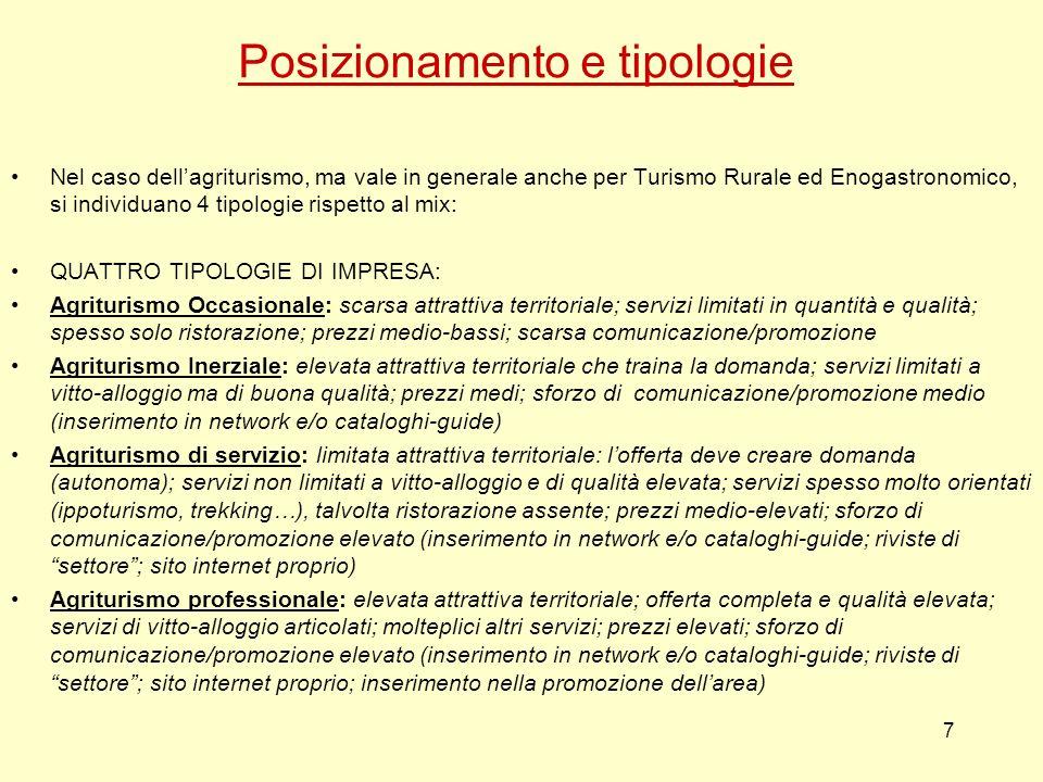 7 Posizionamento e tipologie Nel caso dellagriturismo, ma vale in generale anche per Turismo Rurale ed Enogastronomico, si individuano 4 tipologie ris