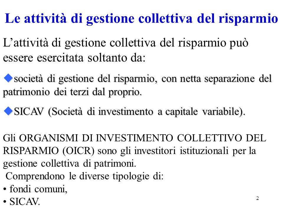 2 Le attività di gestione collettiva del risparmio Lattività di gestione collettiva del risparmio può essere esercitata soltanto da: usocietà di gesti