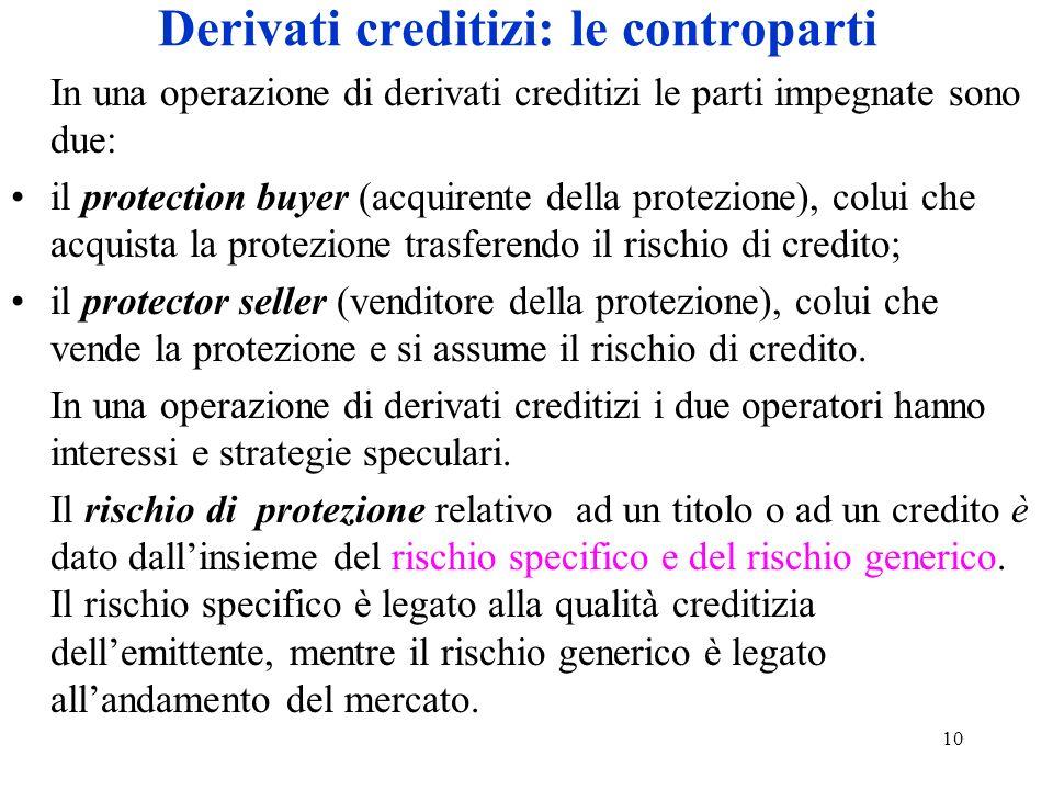 10 Derivati creditizi: le controparti In una operazione di derivati creditizi le parti impegnate sono due: il protection buyer (acquirente della prote