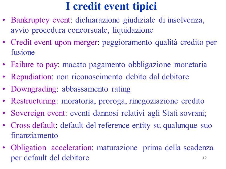 12 I credit event tipici Bankruptcy event: dichiarazione giudiziale di insolvenza, avvio procedura concorsuale, liquidazione Credit event upon merger:
