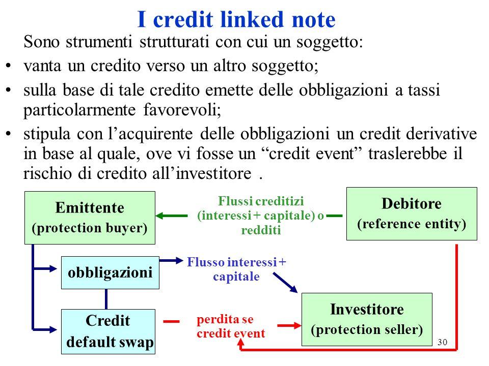30 I credit linked note Sono strumenti strutturati con cui un soggetto: vanta un credito verso un altro soggetto; sulla base di tale credito emette de