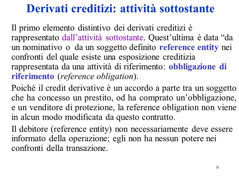 9 Derivati creditizi: attività sottostante Il primo elemento distintivo dei derivati creditizi è rappresentato dallattività sottostante.
