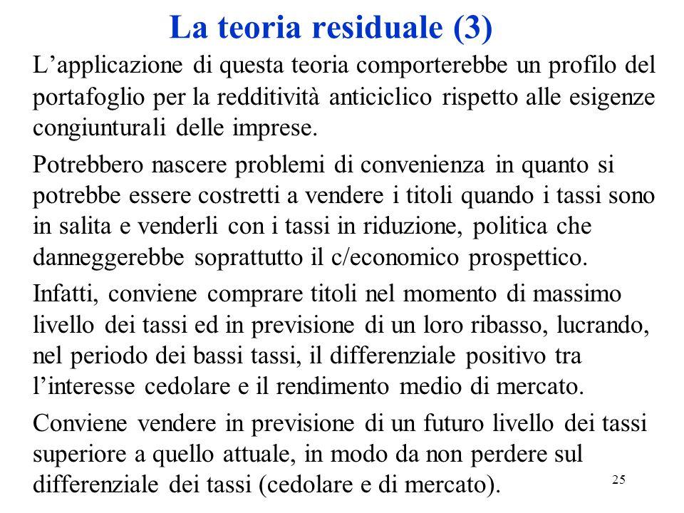 25 La teoria residuale (3) Lapplicazione di questa teoria comporterebbe un profilo del portafoglio per la redditività anticiclico rispetto alle esigenze congiunturali delle imprese.