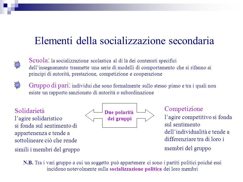 Elementi della socializzazione secondaria Scuola : la socializzazione scolastica al di là dei contenuti specifici dellinsegnamento trasmette una serie