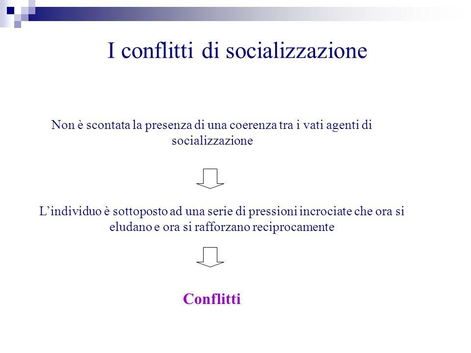 I conflitti di socializzazione Non è scontata la presenza di una coerenza tra i vati agenti di socializzazione Lindividuo è sottoposto ad una serie di