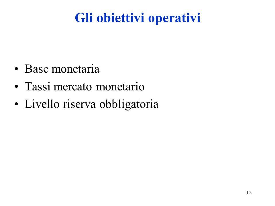 12 Gli obiettivi operativi Base monetaria Tassi mercato monetario Livello riserva obbligatoria