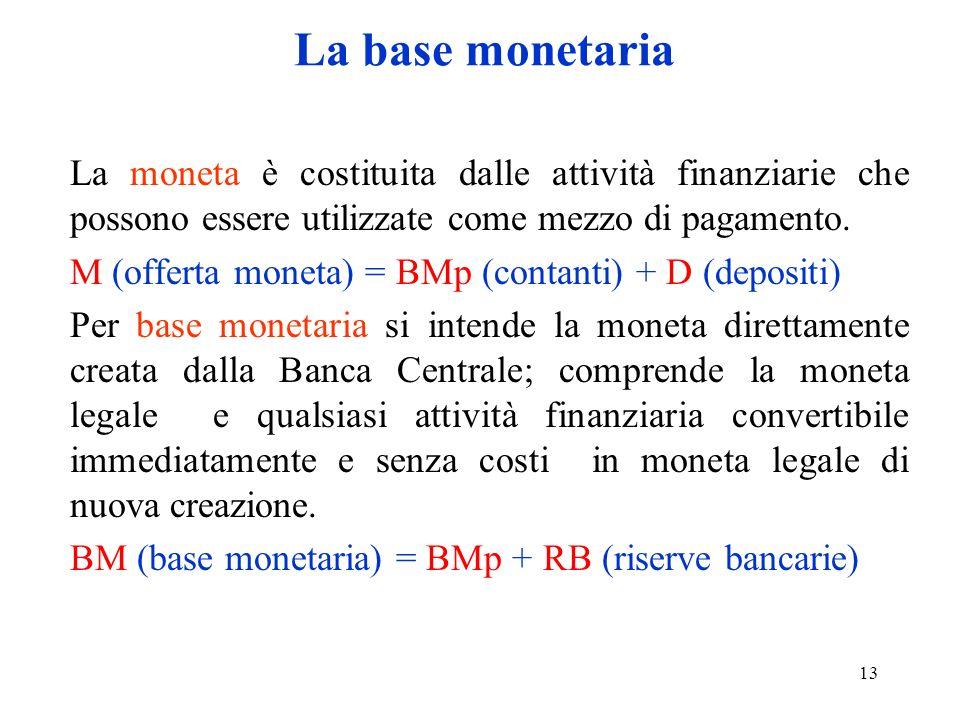 13 La base monetaria La moneta è costituita dalle attività finanziarie che possono essere utilizzate come mezzo di pagamento.