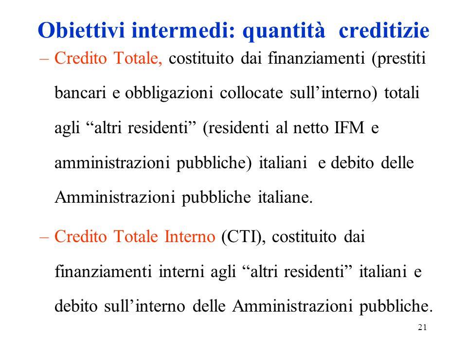 21 Obiettivi intermedi: quantità creditizie –Credito Totale, costituito dai finanziamenti (prestiti bancari e obbligazioni collocate sullinterno) totali agli altri residenti (residenti al netto IFM e amministrazioni pubbliche) italiani e debito delle Amministrazioni pubbliche italiane.