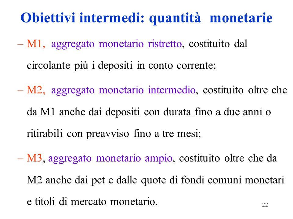 22 Obiettivi intermedi: quantità monetarie –M1, aggregato monetario ristretto, costituito dal circolante più i depositi in conto corrente; –M2, aggreg
