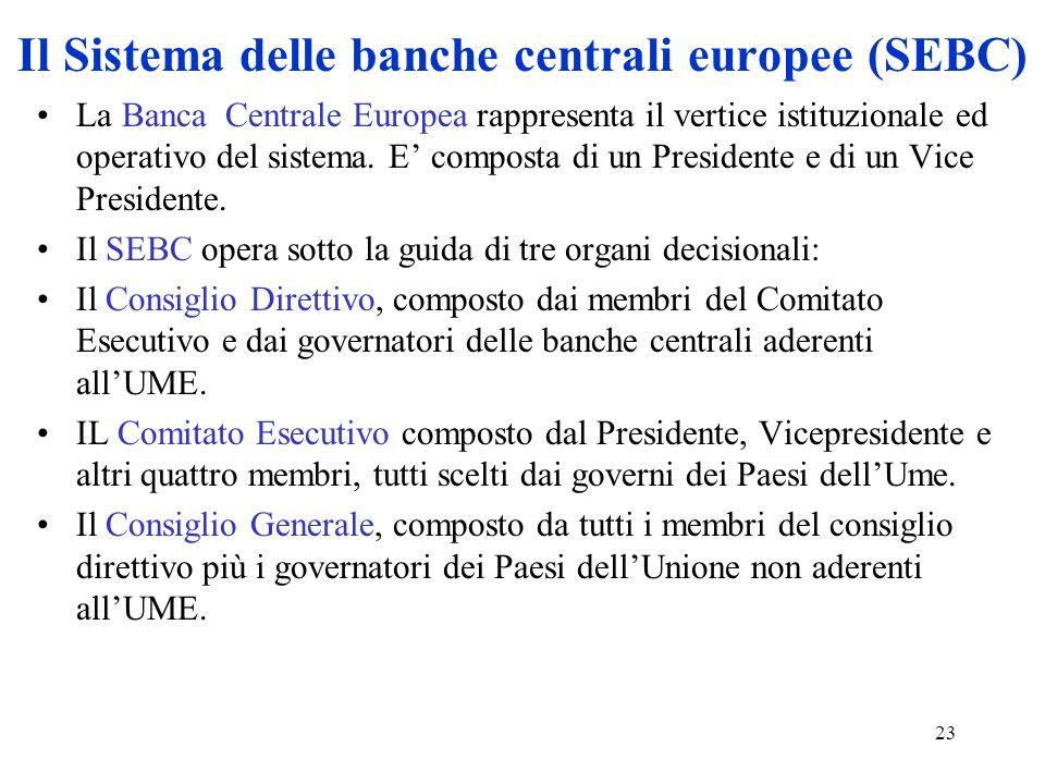 23 Il Sistema delle banche centrali europee (SEBC) La Banca Centrale Europea rappresenta il vertice istituzionale ed operativo del sistema.